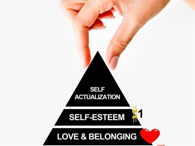 Modern Kadının Maslow Piramidi İle Savaşı!